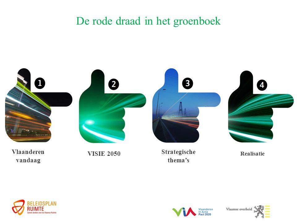 De rode draad in het groenboek Vlaanderen vandaag Realisatie Strategische thema's VISIE 2050