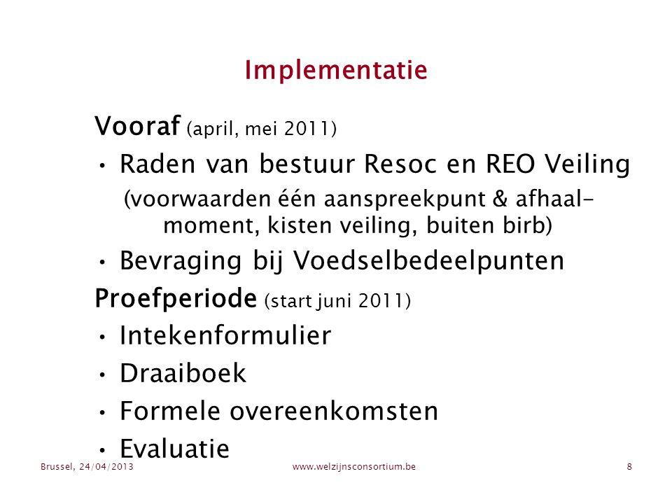 Brussel, 24/04/2013www.welzijnsconsortium.be8 Implementatie Vooraf (april, mei 2011) Raden van bestuur Resoc en REO Veiling (voorwaarden één aanspreekpunt & afhaal- moment, kisten veiling, buiten birb) Bevraging bij Voedselbedeelpunten Proefperiode (start juni 2011) Intekenformulier Draaiboek Formele overeenkomsten Evaluatie