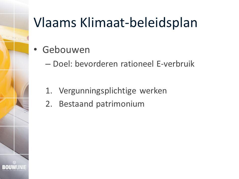 Vlaams Klimaat-beleidsplan Gebouwen – Doel: bevorderen rationeel E-verbruik 1.Vergunningsplichtige werken 2.Bestaand patrimonium
