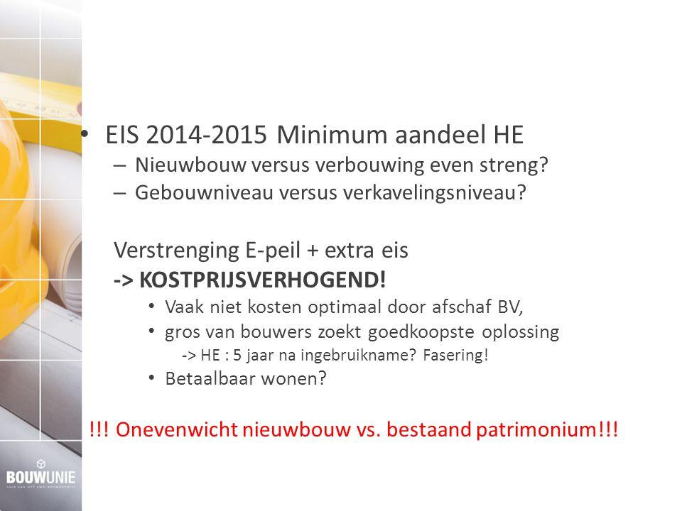 EIS 2014-2015 Minimum aandeel HE – Nieuwbouw versus verbouwing even streng.