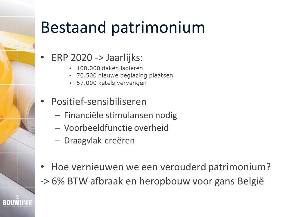 Bestaand patrimonium ERP 2020 -> Jaarlijks: 100.000 daken isoleren 70.500 nieuwe beglazing plaatsen 57.000 ketels vervangen Positief-sensibiliseren – Financiële stimulansen nodig – Voorbeeldfunctie overheid – Draagvlak creëren Hoe vernieuwen we een verouderd patrimonium.