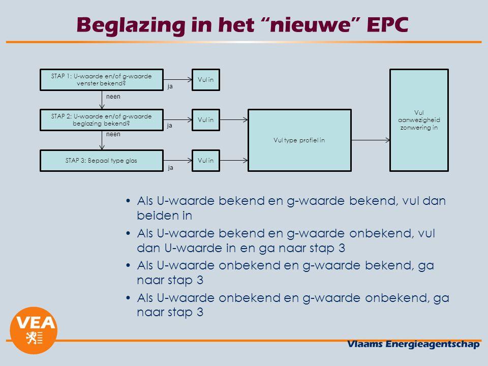 """Beglazing in het """"nieuwe"""" EPC Als U-waarde bekend en g-waarde bekend, vul dan beiden in Als U-waarde bekend en g-waarde onbekend, vul dan U-waarde in"""
