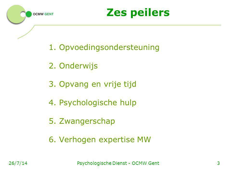 Psychologische Dienst - OCMW Gent326/7/14 Zes peilers 1. Opvoedingsondersteuning 2. Onderwijs 3. Opvang en vrije tijd 4. Psychologische hulp 5. Zwange
