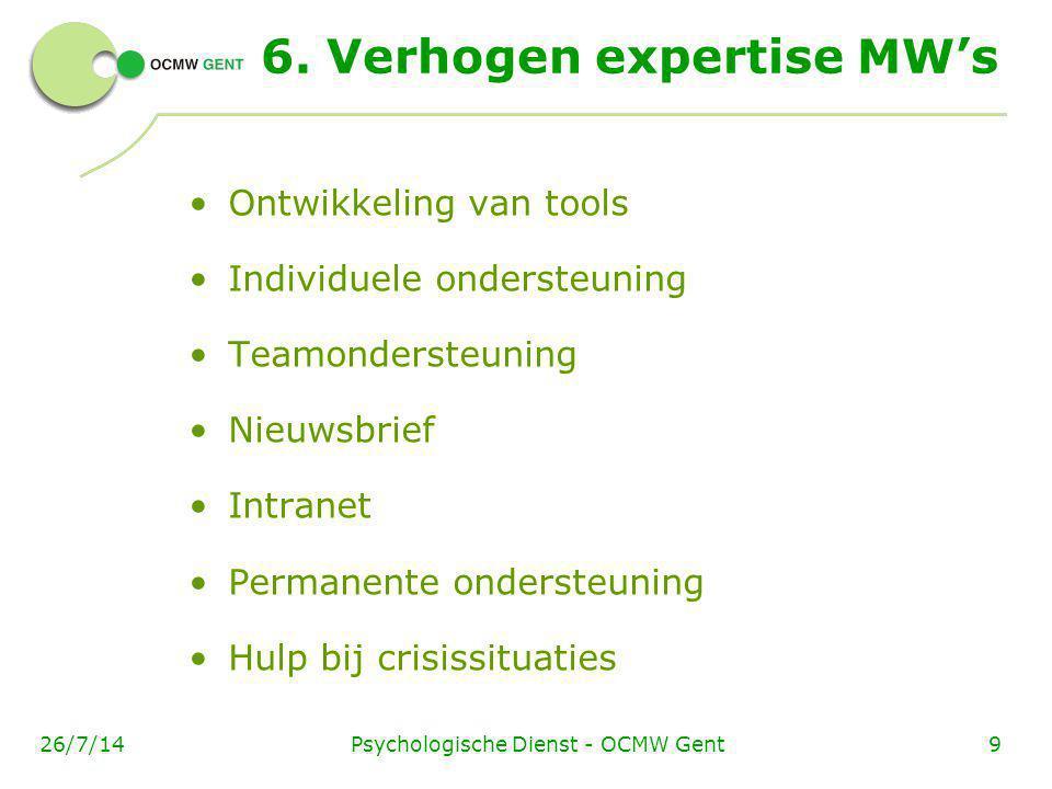 Psychologische Dienst - OCMW Gent926/7/14 6. Verhogen expertise MW's Ontwikkeling van tools Individuele ondersteuning Teamondersteuning Nieuwsbrief In