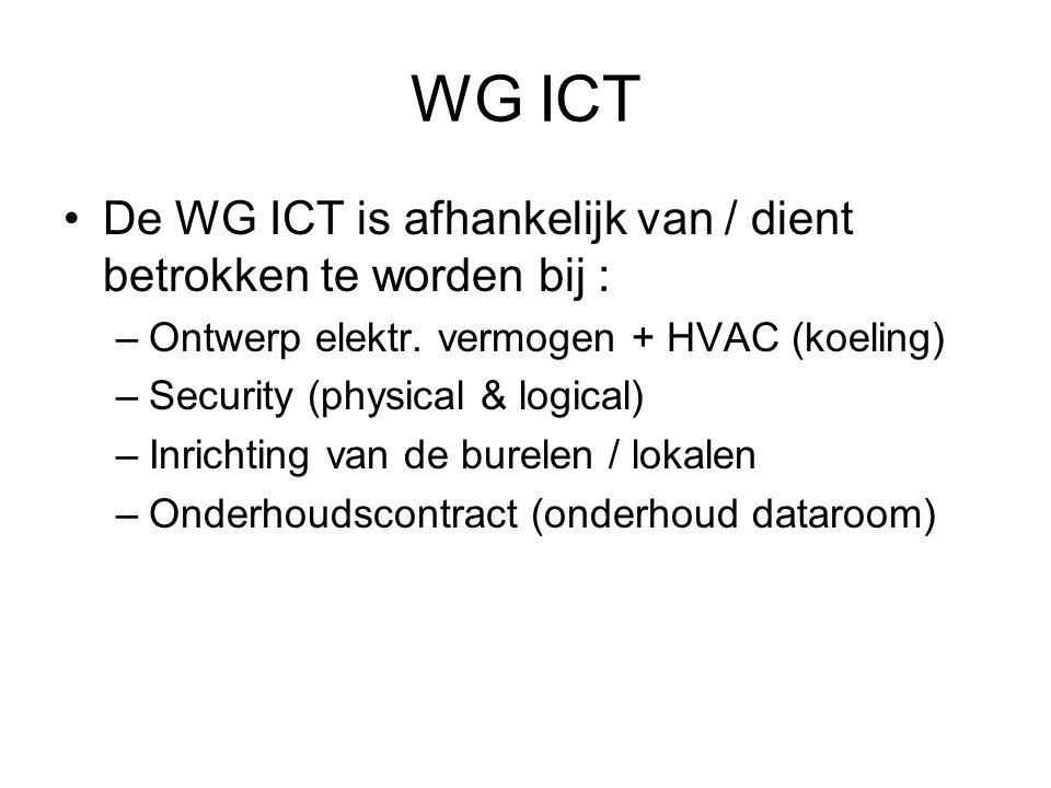 WG ICT De WG ICT is afhankelijk van / dient betrokken te worden bij : –Ontwerp elektr.