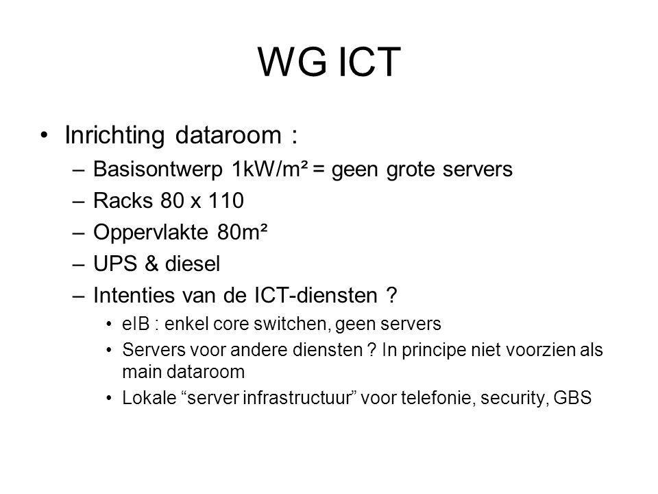 WG ICT Inrichting dataroom : –Basisontwerp 1kW/m² = geen grote servers –Racks 80 x 110 –Oppervlakte 80m² –UPS & diesel –Intenties van de ICT-diensten .