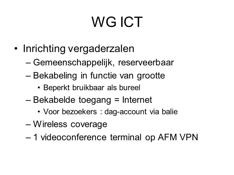WG ICT Inrichting vergaderzalen –Gemeenschappelijk, reserveerbaar –Bekabeling in functie van grootte Beperkt bruikbaar als bureel –Bekabelde toegang = Internet Voor bezoekers : dag-account via balie –Wireless coverage –1 videoconference terminal op AFM VPN