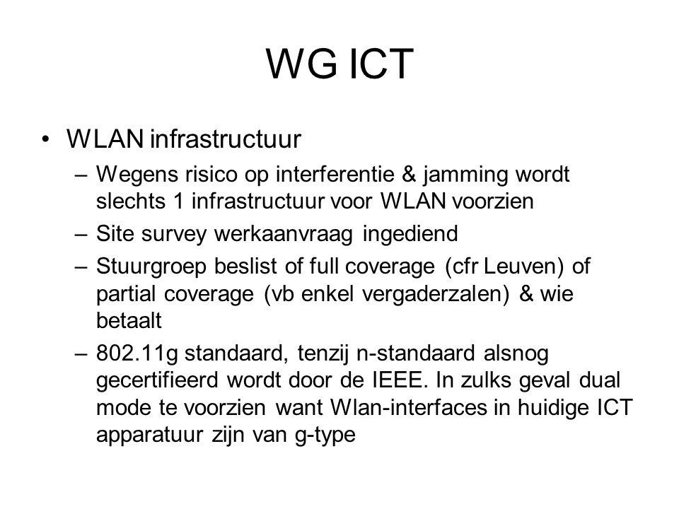 WG ICT WLAN infrastructuur –Wegens risico op interferentie & jamming wordt slechts 1 infrastructuur voor WLAN voorzien –Site survey werkaanvraag ingediend –Stuurgroep beslist of full coverage (cfr Leuven) of partial coverage (vb enkel vergaderzalen) & wie betaalt –802.11g standaard, tenzij n-standaard alsnog gecertifieerd wordt door de IEEE.