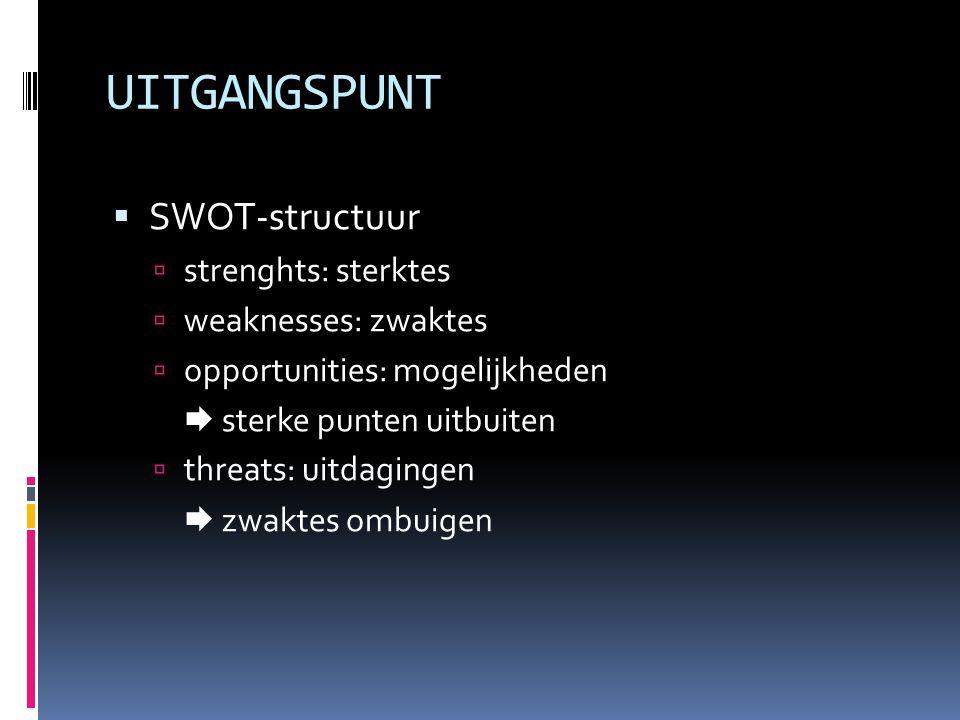 UITGANGSPUNT  SWOT-structuur  strenghts: sterktes  weaknesses: zwaktes  opportunities: mogelijkheden  sterke punten uitbuiten  threats: uitdagin