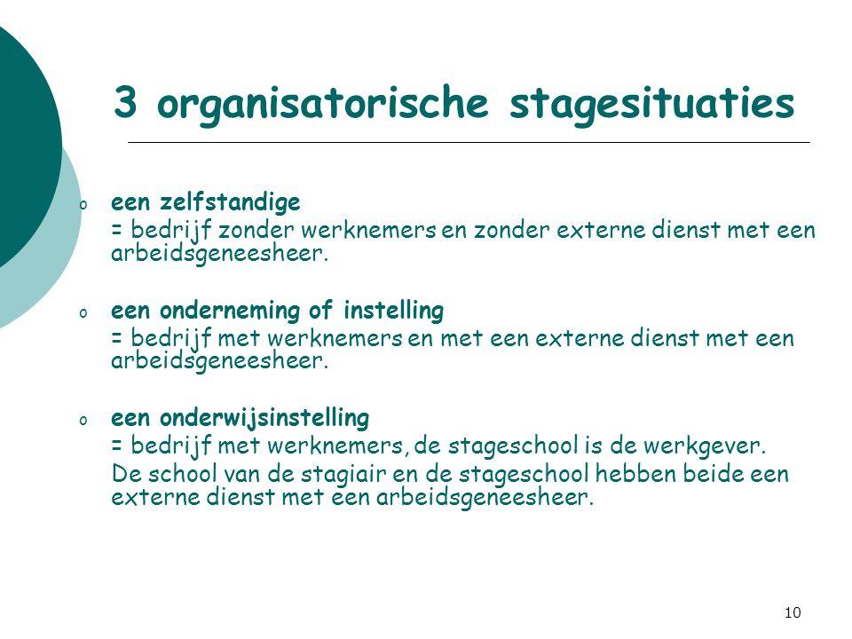 10 3 organisatorische stagesituaties o een zelfstandige = bedrijf zonder werknemers en zonder externe dienst met een arbeidsgeneesheer. o een ondernem