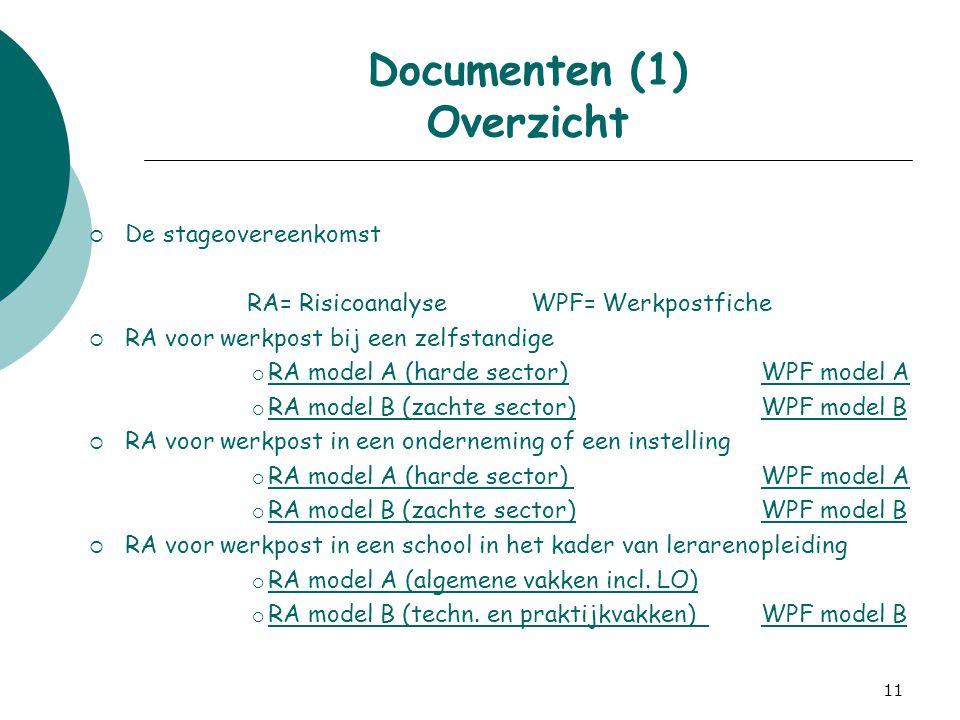 11 Documenten (1) Overzicht  De stageovereenkomst RA= Risicoanalyse WPF= Werkpostfiche  RA voor werkpost bij een zelfstandige  RA model A (harde se