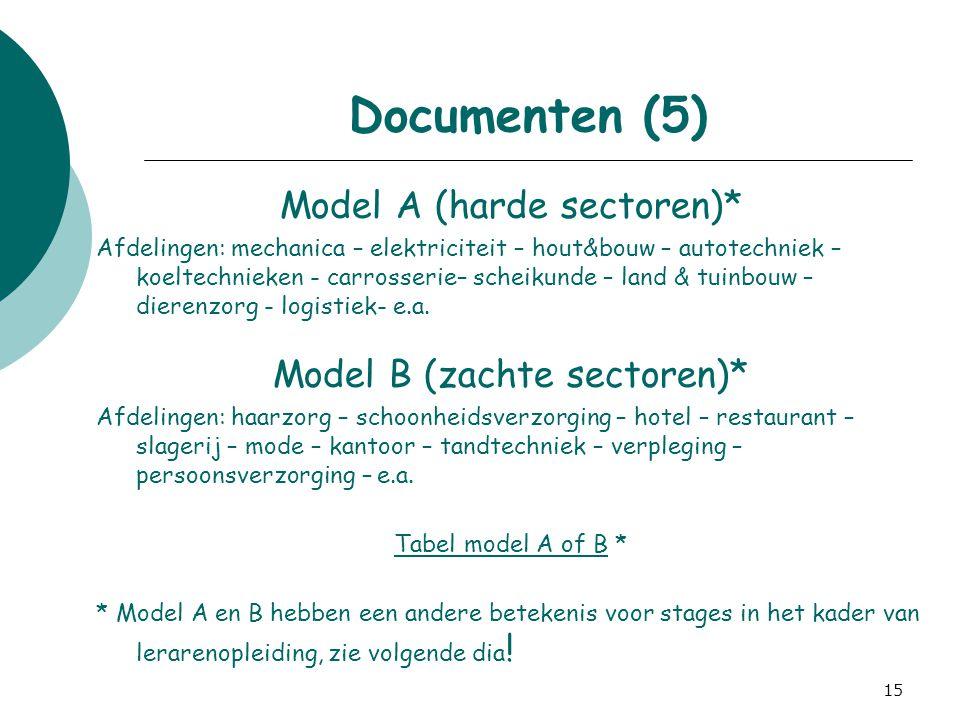 15 Documenten (5) Model A (harde sectoren)* Afdelingen: mechanica – elektriciteit – hout&bouw – autotechniek – koeltechnieken - carrosserie– scheikund