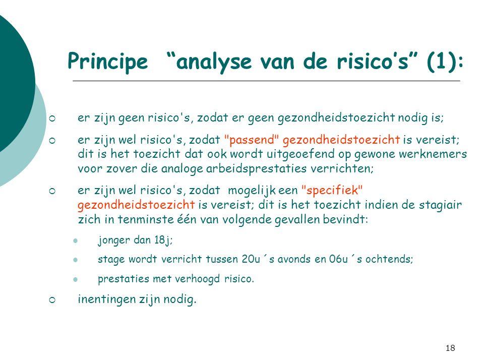 """18 Principe """"analyse van de risico's"""" (1):  er zijn geen risico's, zodat er geen gezondheidstoezicht nodig is;  er zijn wel risico's, zodat"""
