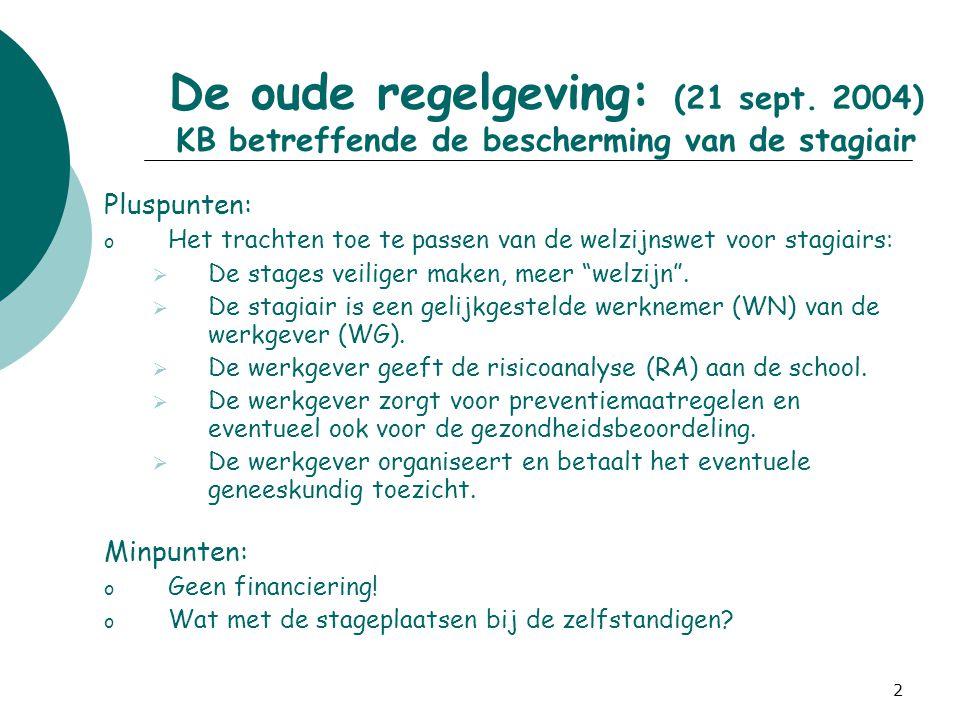 2 De oude regelgeving: (21 sept. 2004) KB betreffende de bescherming van de stagiair Pluspunten: o Het trachten toe te passen van de welzijnswet voor