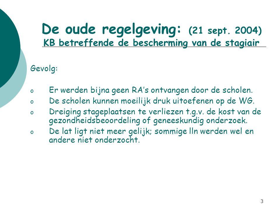 3 De oude regelgeving: (21 sept. 2004) KB betreffende de bescherming van de stagiair Gevolg: o Er werden bijna geen RA's ontvangen door de scholen. o