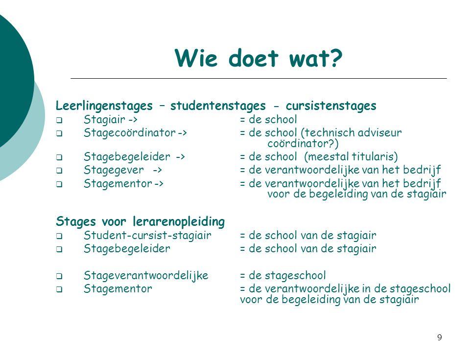 9 Wie doet wat? Leerlingenstages – studentenstages - cursistenstages  Stagiair ->= de school  Stagecoördinator -> = de school (technisch adviseur co