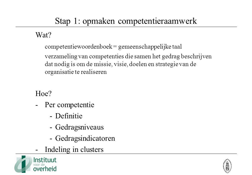 Stap 1: opmaken competentieraamwerk Wat? competentiewoordenboek = gemeenschappelijke taal verzameling van competenties die samen het gedrag beschrijve