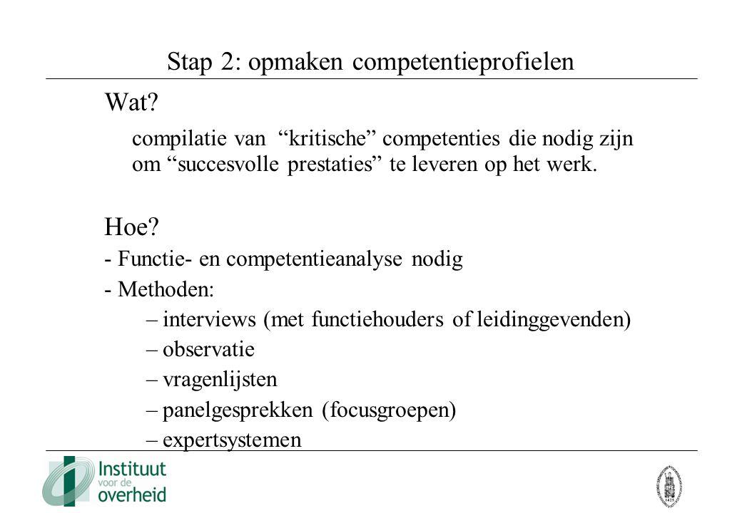 """Stap 2: opmaken competentieprofielen Wat? compilatie van """"kritische"""" competenties die nodig zijn om """"succesvolle prestaties"""" te leveren op het werk. H"""