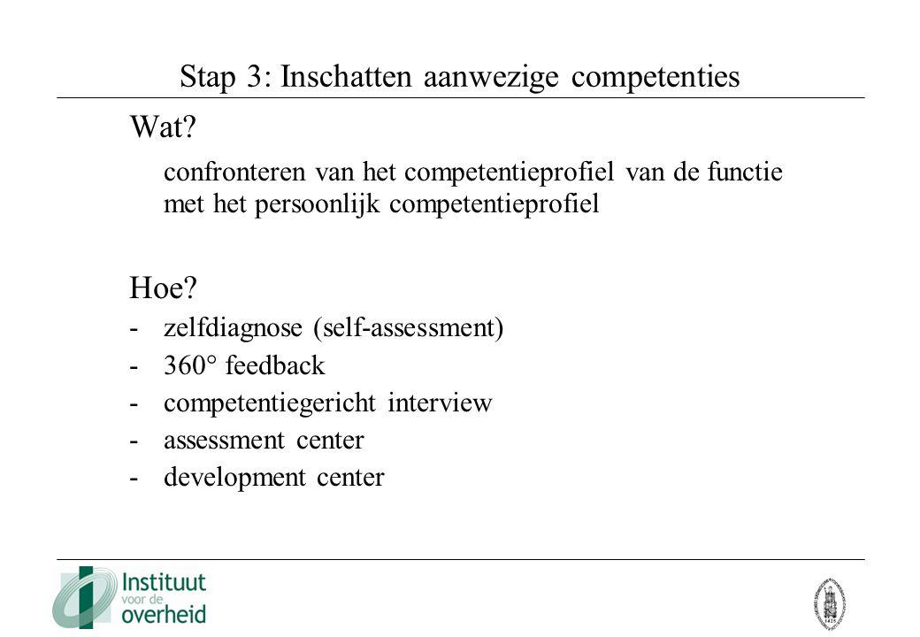 Stap 3: Inschatten aanwezige competenties Wat? confronteren van het competentieprofiel van de functie met het persoonlijk competentieprofiel Hoe? -zel