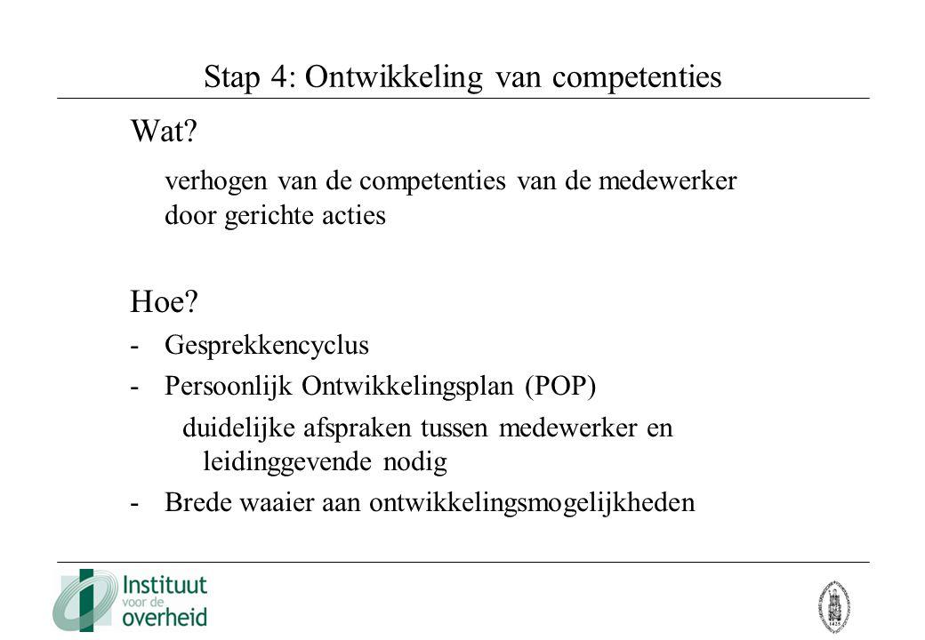 Stap 4: Ontwikkeling van competenties Wat? verhogen van de competenties van de medewerker door gerichte acties Hoe? -Gesprekkencyclus -Persoonlijk Ont
