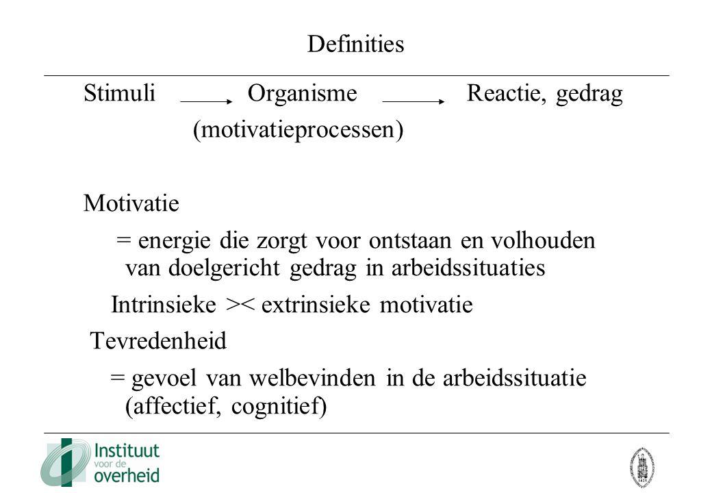Definities Stimuli Organisme Reactie, gedrag (motivatieprocessen) Motivatie = energie die zorgt voor ontstaan en volhouden van doelgericht gedrag in a