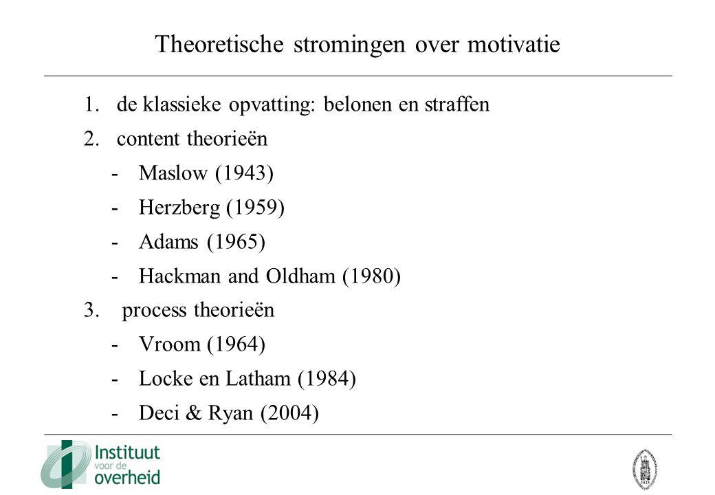 Theoretische stromingen over motivatie 1.de klassieke opvatting: belonen en straffen 2.content theorieën -Maslow (1943) -Herzberg (1959) -Adams (1965)