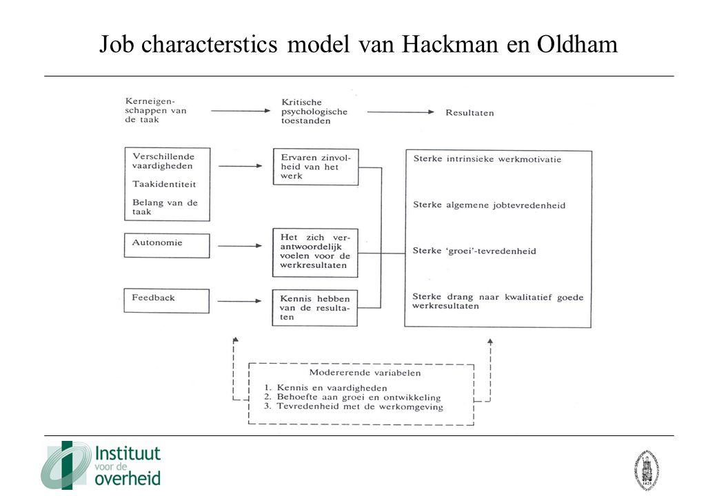Job characterstics model van Hackman en Oldham