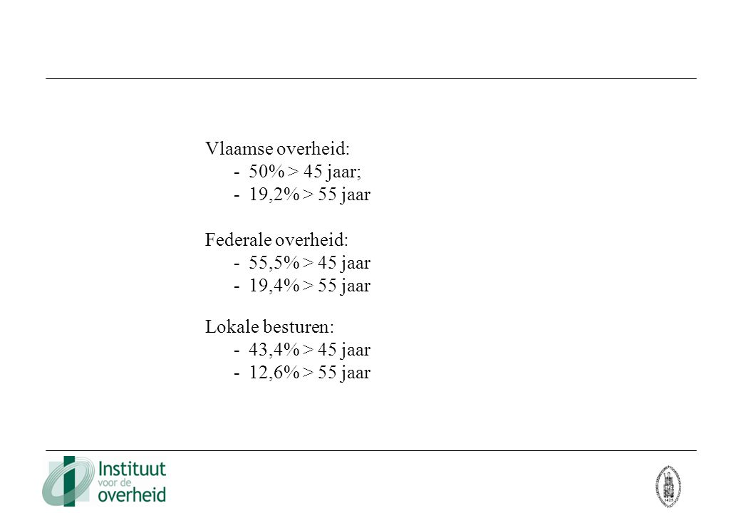 Vlaamse overheid: -50% > 45 jaar; -19,2% > 55 jaar Federale overheid: -55,5% > 45 jaar -19,4% > 55 jaar Lokale besturen: -43,4% > 45 jaar -12,6% > 55