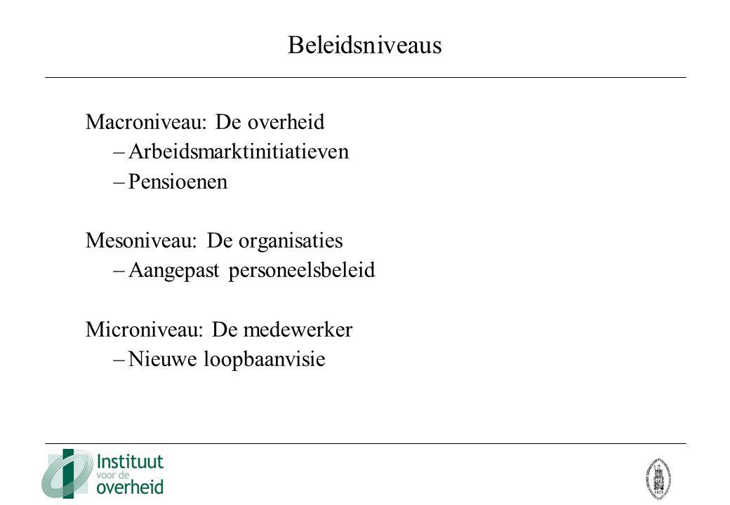 Beleidsniveaus Macroniveau: De overheid –Arbeidsmarktinitiatieven –Pensioenen Mesoniveau: De organisaties –Aangepast personeelsbeleid Microniveau: De