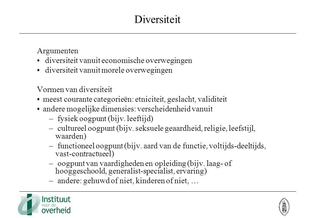 Diversiteit Argumenten diversiteit vanuit economische overwegingen diversiteit vanuit morele overwegingen Vormen van diversiteit meest courante catego