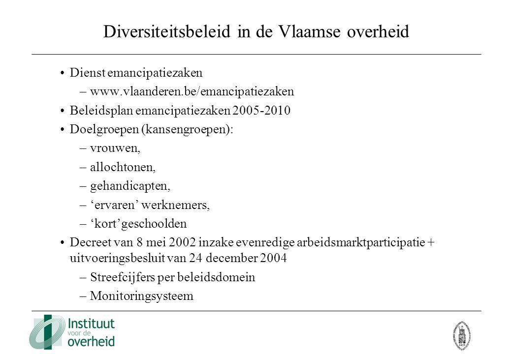 Diversiteitsbeleid in de Vlaamse overheid Dienst emancipatiezaken –www.vlaanderen.be/emancipatiezaken Beleidsplan emancipatiezaken 2005-2010 Doelgroep