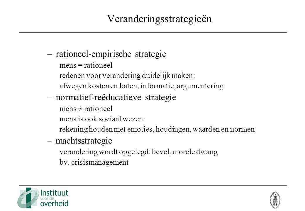 Veranderingsstrategieën – rationeel-empirische strategie mens = rationeel redenen voor verandering duidelijk maken: afwegen kosten en baten, informati