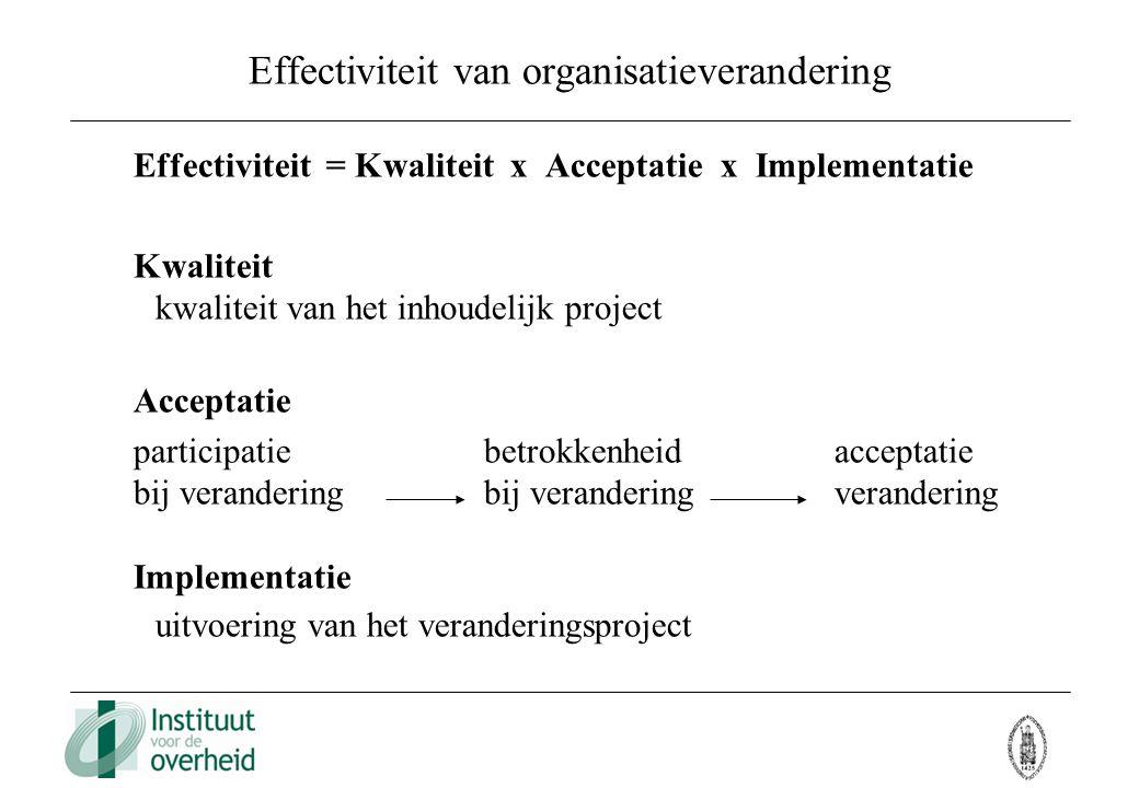 Effectiviteit van organisatieverandering Effectiviteit = Kwaliteit x Acceptatie x Implementatie Kwaliteit kwaliteit van het inhoudelijk project Accept
