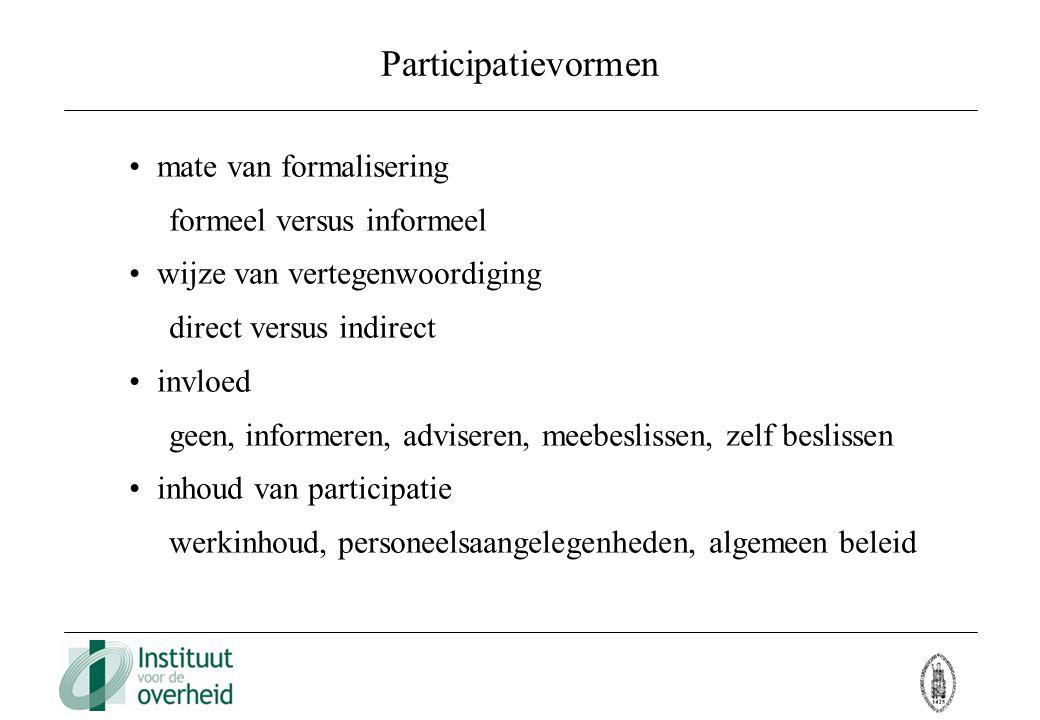 Participatievormen mate van formalisering formeel versus informeel wijze van vertegenwoordiging direct versus indirect invloed geen, informeren, advis