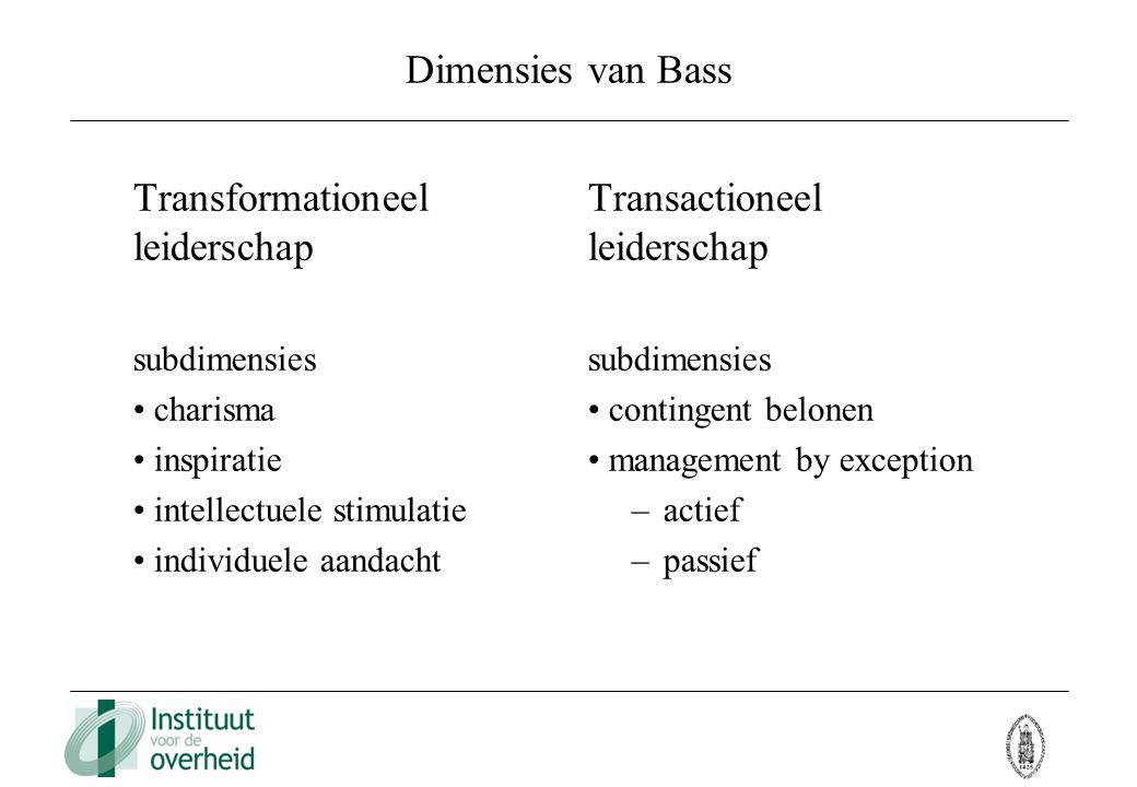 Dimensies van Bass Transformationeel leiderschap subdimensies charisma inspiratie intellectuele stimulatie individuele aandacht Transactioneel leiders