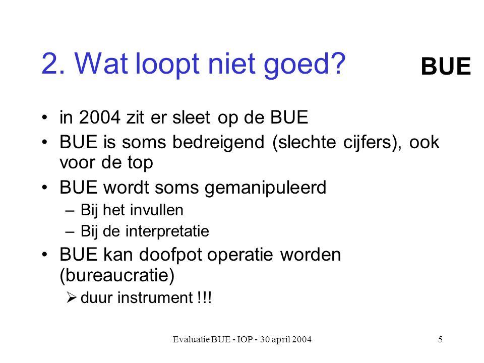 Evaluatie BUE - IOP - 30 april 20045 2. Wat loopt niet goed.