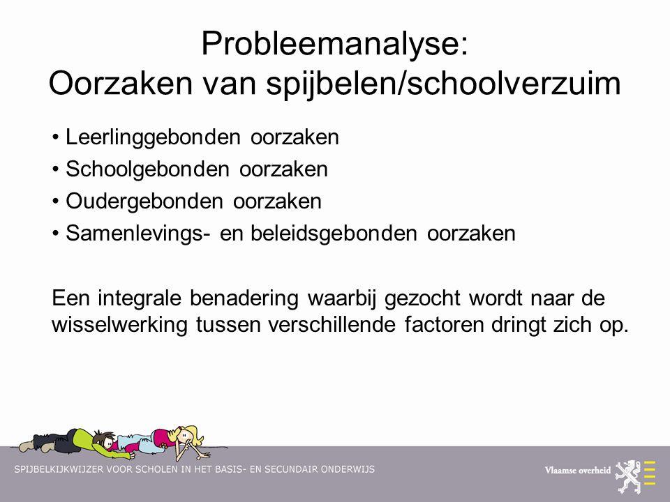 Probleemanalyse: Oorzaken van spijbelen/schoolverzuim Leerlinggebonden oorzaken Schoolgebonden oorzaken Oudergebonden oorzaken Samenlevings- en beleid