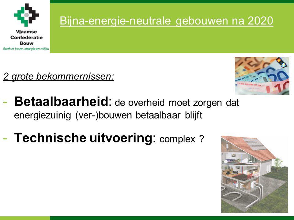 Bijna-energie-neutrale gebouwen na 2020 2 grote bekommernissen: -Betaalbaarheid: de overheid moet zorgen dat energiezuinig (ver-)bouwen betaalbaar blijft -Technische uitvoering: complex