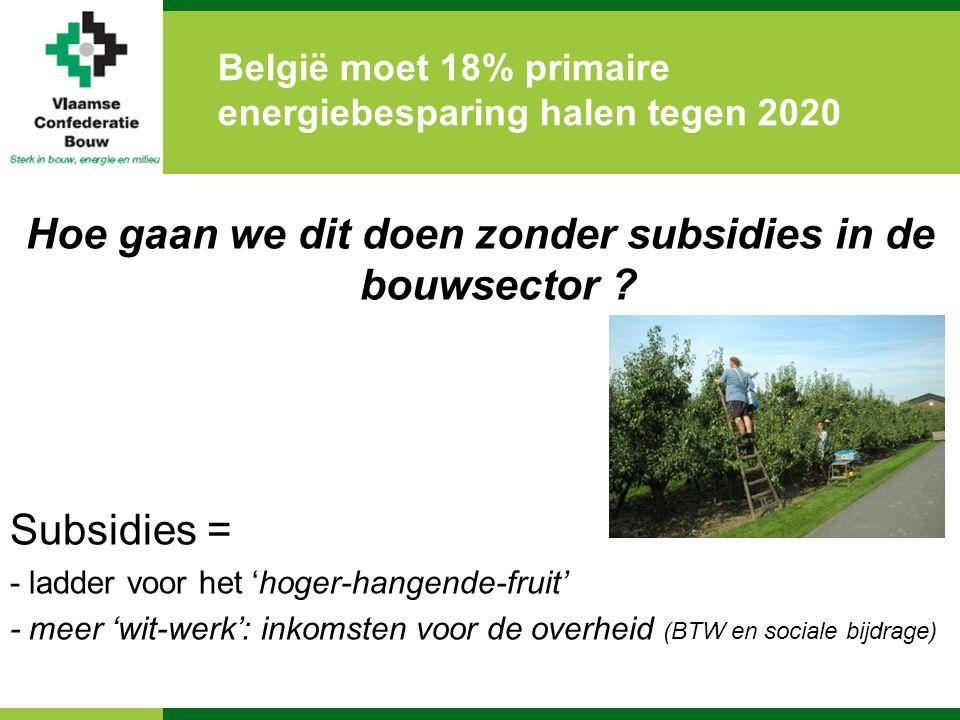 België moet 18% primaire energiebesparing halen tegen 2020 Hoe gaan we dit doen zonder subsidies in de bouwsector ? Subsidies = - ladder voor het 'hog