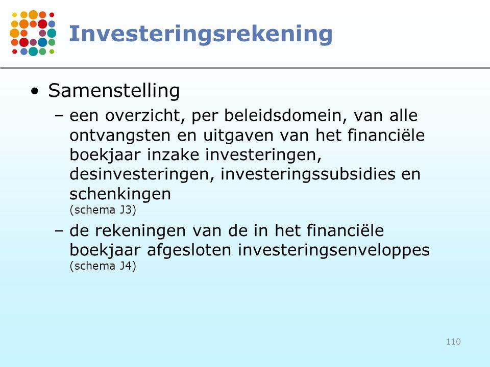110 Investeringsrekening Samenstelling –een overzicht, per beleidsdomein, van alle ontvangsten en uitgaven van het financiële boekjaar inzake investeringen, desinvesteringen, investeringssubsidies en schenkingen (schema J3) –de rekeningen van de in het financiële boekjaar afgesloten investeringsenveloppes (schema J4)
