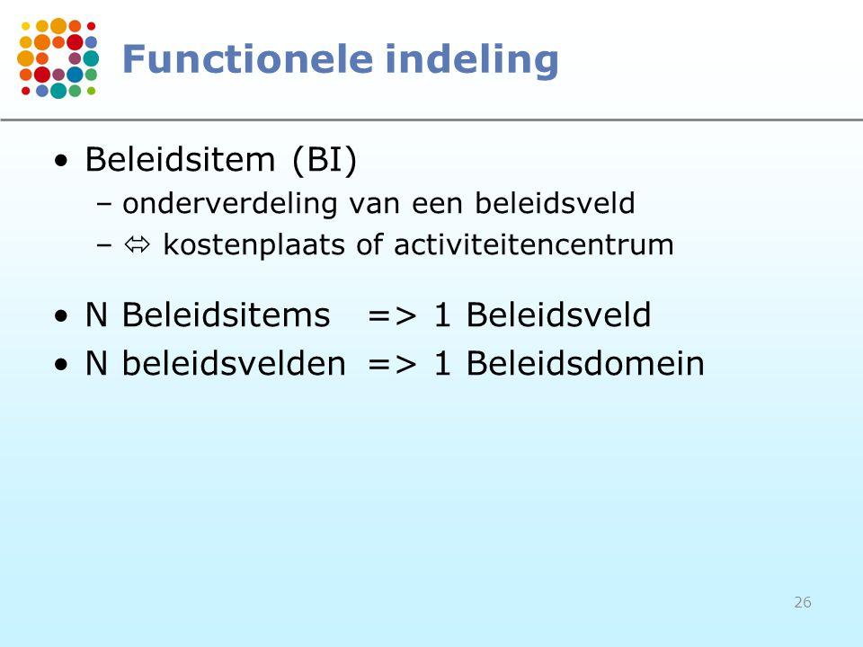 26 Functionele indeling Beleidsitem (BI) –onderverdeling van een beleidsveld –  kostenplaats of activiteitencentrum N Beleidsitems=> 1 Beleidsveld N beleidsvelden=> 1 Beleidsdomein