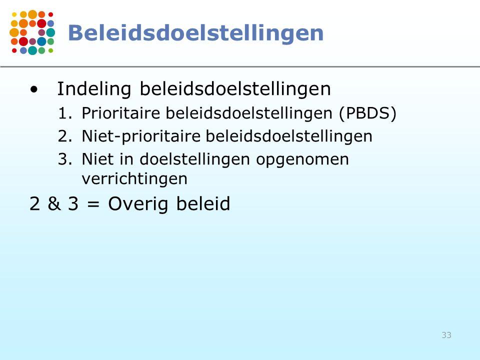 33 Beleidsdoelstellingen Indeling beleidsdoelstellingen 1.Prioritaire beleidsdoelstellingen (PBDS) 2.Niet-prioritaire beleidsdoelstellingen 3.Niet in doelstellingen opgenomen verrichtingen 2 & 3 = Overig beleid
