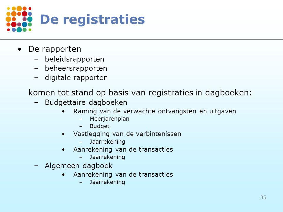 35 De registraties De rapporten –beleidsrapporten –beheersrapporten –digitale rapporten komen tot stand op basis van registraties in dagboeken: –Budge