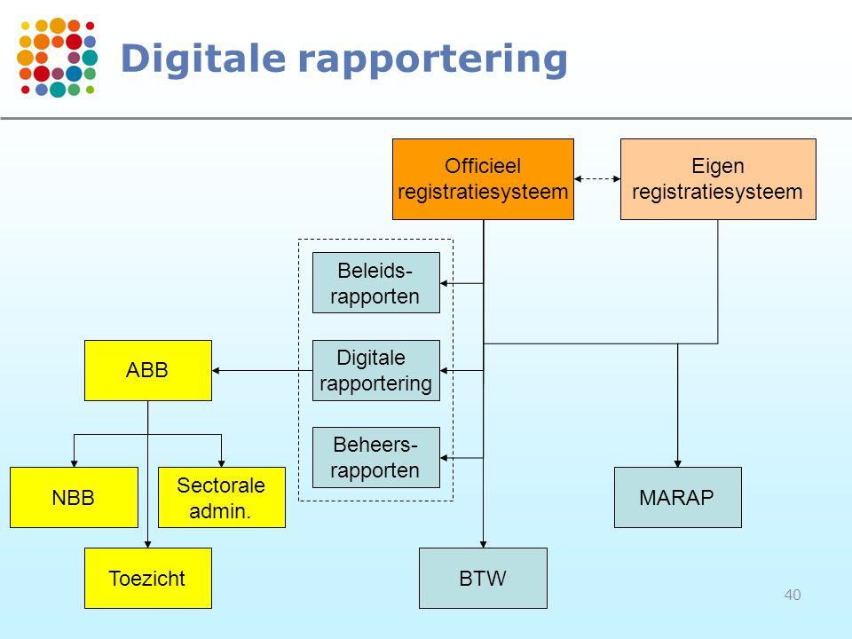 40 Digitale rapportering Officieel registratiesysteem Eigen registratiesysteem Beleids- rapporten Digitale rapportering MARAP Beheers- rapporten Secto