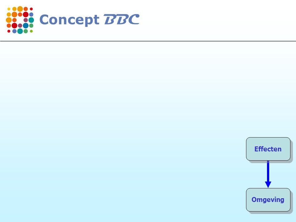 46 Meerjarenplan - Inhoud 3.1Inleiding 3.2Samenstelling van het meerjarenplan 3.3De toelichting bij het meerjarenplan 3.4Procedure 3.5Bestuurlijk toezicht