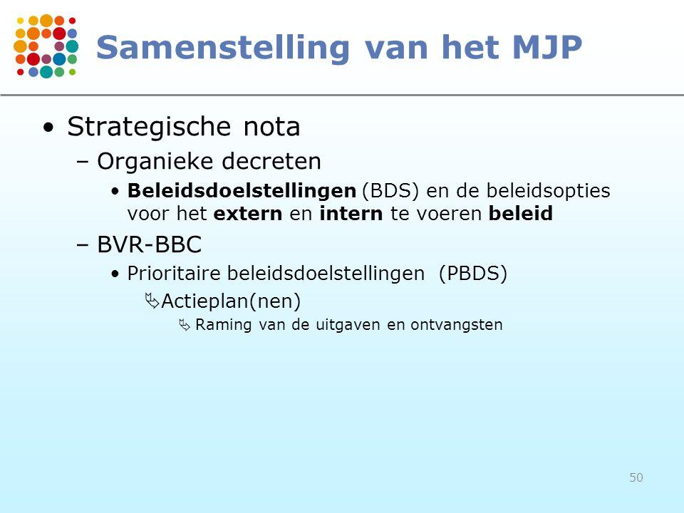 50 Samenstelling van het MJP Strategische nota –Organieke decreten Beleidsdoelstellingen (BDS) en de beleidsopties voor het extern en intern te voeren beleid –BVR-BBC Prioritaire beleidsdoelstellingen (PBDS)  Actieplan(nen)  Raming van de uitgaven en ontvangsten