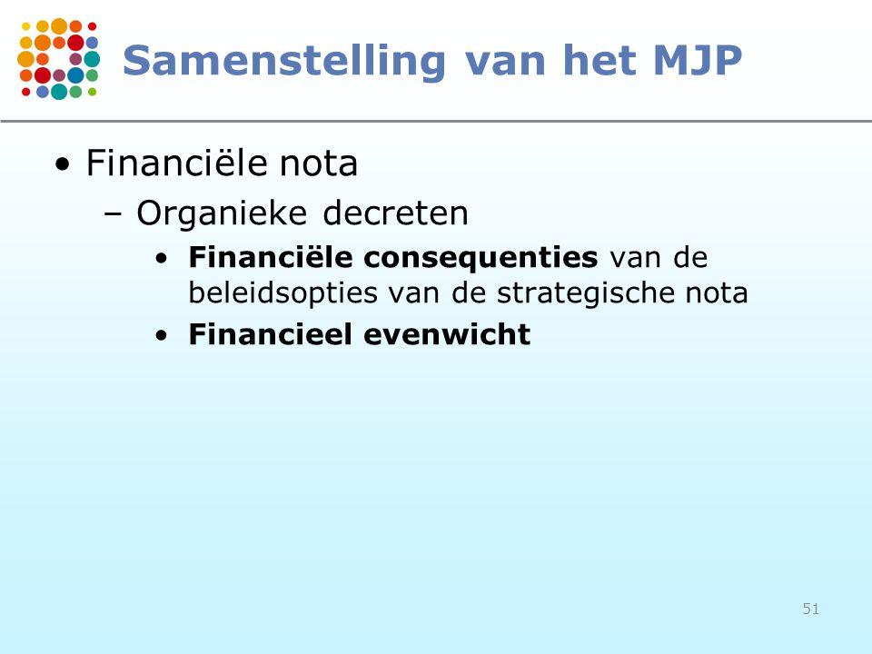 51 Samenstelling van het MJP Financiële nota –Organieke decreten Financiële consequenties van de beleidsopties van de strategische nota Financieel evenwicht
