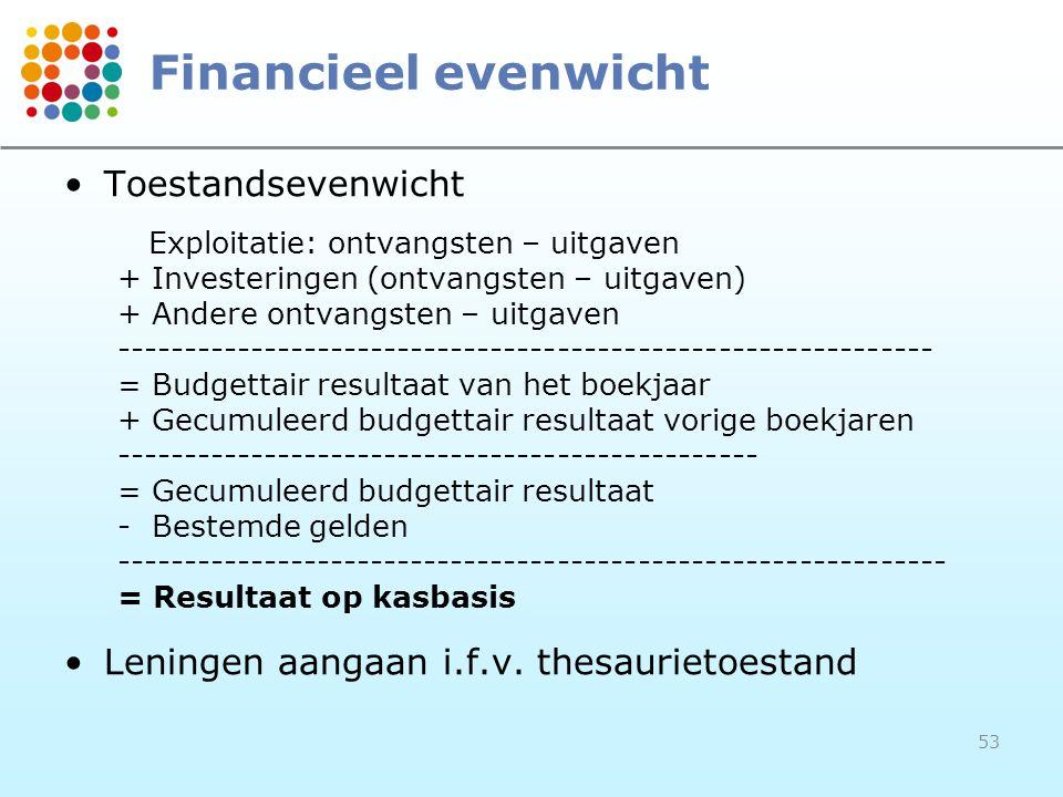 53 Financieel evenwicht Toestandsevenwicht Exploitatie: ontvangsten – uitgaven + Investeringen (ontvangsten – uitgaven) + Andere ontvangsten – uitgaven ------------------------------------------------------------- = Budgettair resultaat van het boekjaar + Gecumuleerd budgettair resultaat vorige boekjaren ------------------------------------------------ = Gecumuleerd budgettair resultaat - Bestemde gelden -------------------------------------------------------------- = Resultaat op kasbasis Leningen aangaan i.f.v.