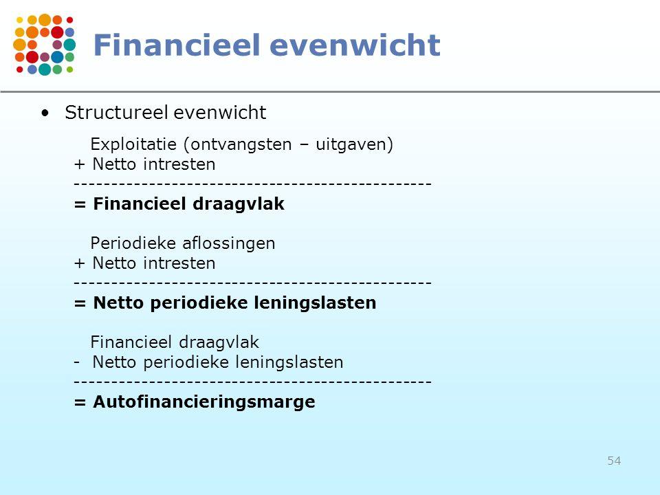 54 Financieel evenwicht Structureel evenwicht Exploitatie (ontvangsten – uitgaven) + Netto intresten ------------------------------------------------ = Financieel draagvlak Periodieke aflossingen + Netto intresten ------------------------------------------------ = Netto periodieke leningslasten Financieel draagvlak - Netto periodieke leningslasten ------------------------------------------------ = Autofinancieringsmarge