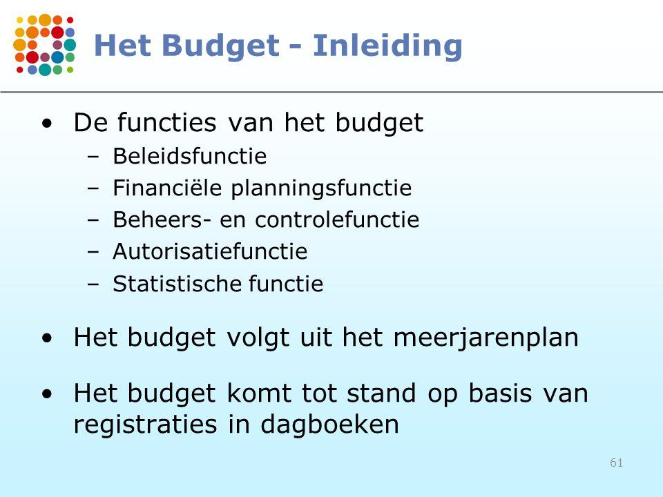 61 Het Budget - Inleiding De functies van het budget –Beleidsfunctie –Financiële planningsfunctie –Beheers- en controlefunctie –Autorisatiefunctie –Statistische functie Het budget volgt uit het meerjarenplan Het budget komt tot stand op basis van registraties in dagboeken